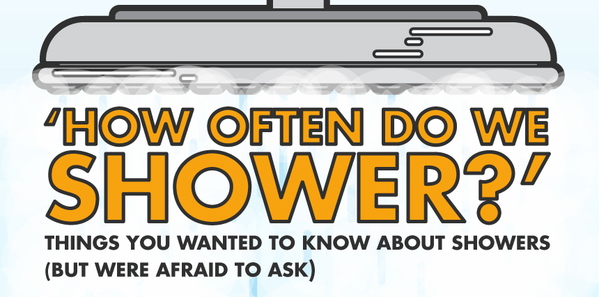 Things you wanted to know about showers (but were afraid to ask) - Infographic